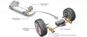 An illustration of how the electronic damping system works. Image: Audi