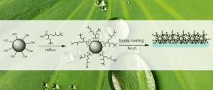 Superhydrophobic coating repels water effectively